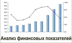 Анализ-торговых-результатов