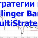 Тесты по стратегии Bollinger Bands -Торговый робот «MultiStrategy» для Binance