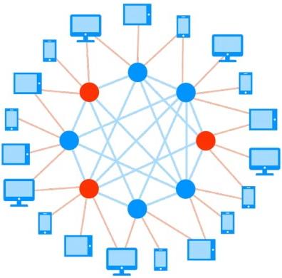 Децентрализованная-сеть-передачи-данных