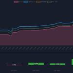 Результаты по Торговому роботу «Basket Trader_PRO» Binance Февраль 2021г