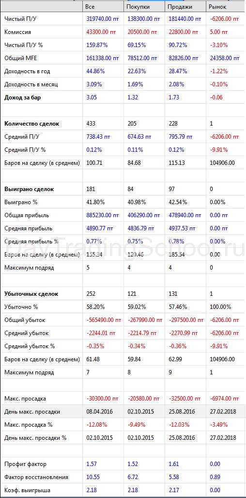 ЕвгЕна-результ-1вар