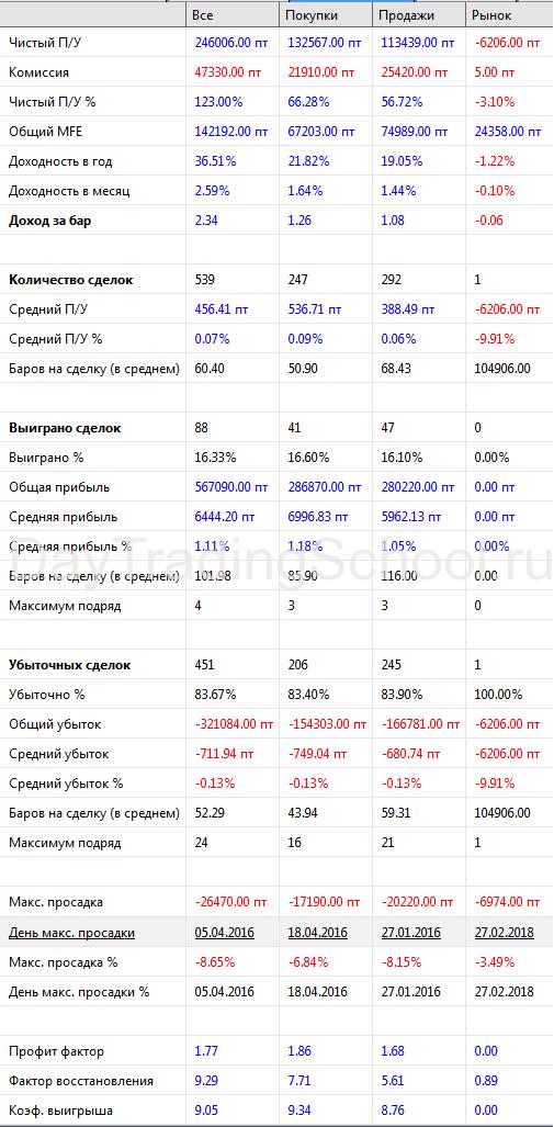 ЕвгЕна-результ-2вар