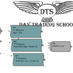 "<span class=""response"">Индикатор ATR для TSLab как в TradingView</span>"