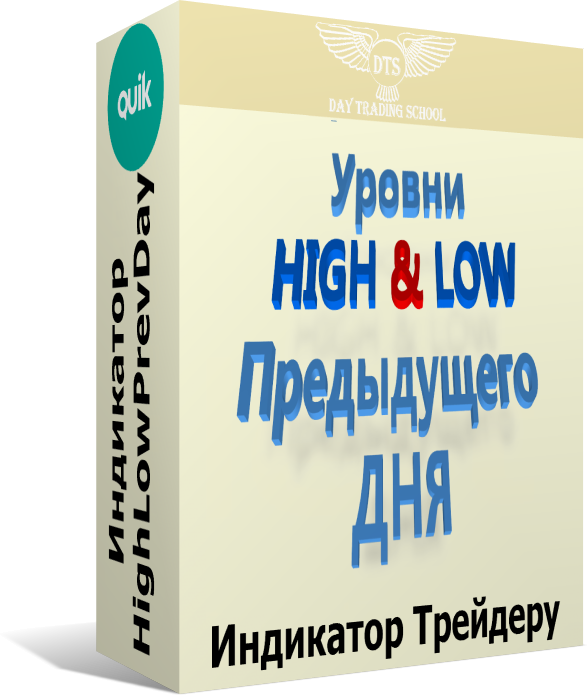 Индикатор-HighLowPrevDay-кор1