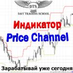 "Индикатор <span class=""response""> Price Channel или  Donchian Channel</span> для МТ5"