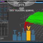 """<span class=""""response"""">Как создавать торгового робота в программе TSLab? </span>Пошаговая инструкция и особенности работы с приложением"""