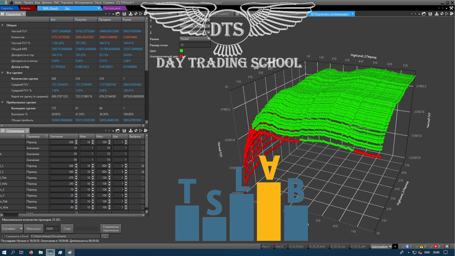 Как-создавать-торгового-робота-в-программе-TSLab