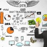 Как создать успешный торговый план: пошаговая инструкция