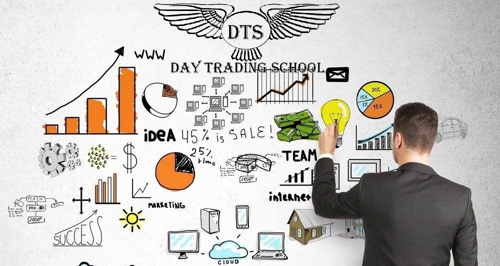 Как-создать-успешный-торговый-план