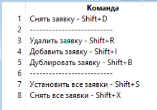 Карман-сделок-transactionPocket-горячие-клавиши