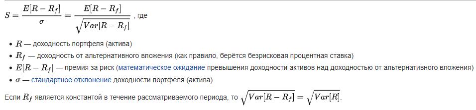 Коэффициент-Шарпа