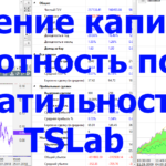 Управление капиталом. Лотность по волатильности. TSLab