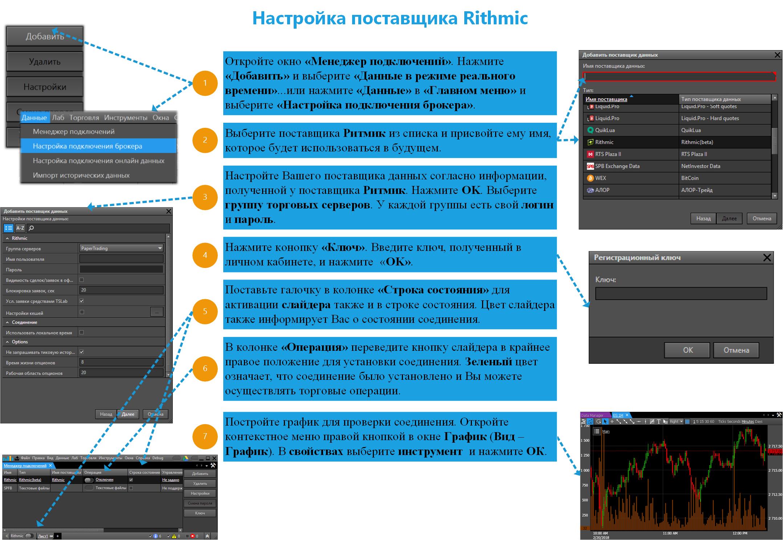 Настройка-поставщика-Rithmic