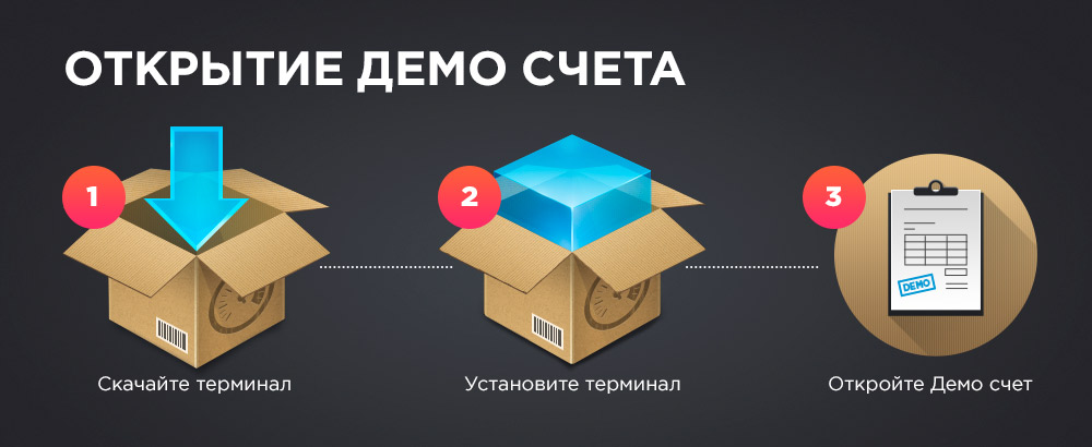 ОТКРЫТИЕ-ДЕМО-СЧЕТА