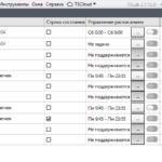Настройка Поставщика исторических данных в TSLab 2.1. Использование и настройка.
