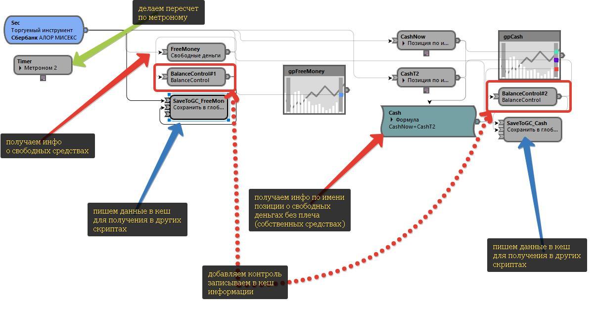 ПримерИспользования-Different_BalanceControl