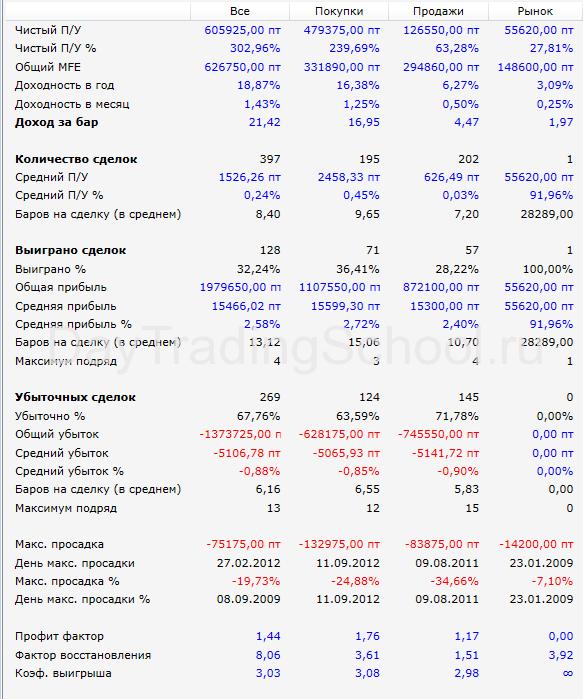 Результаты-Геркулес