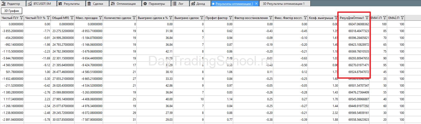 Результаты-оптимизации-вкладка-ТСЛаб