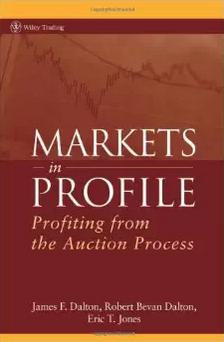 Рынки-в-Профиле