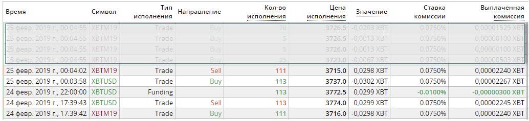 Сделка-между-двумя-контрактами-на-Bitmex