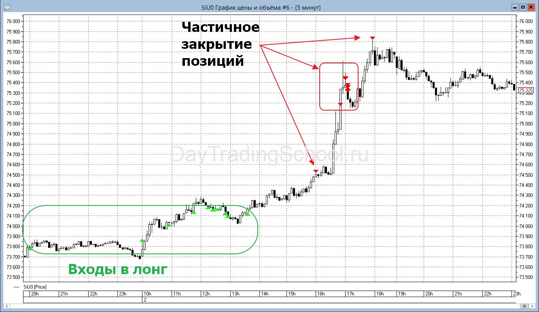 Сделки-роботов-02.09.2020