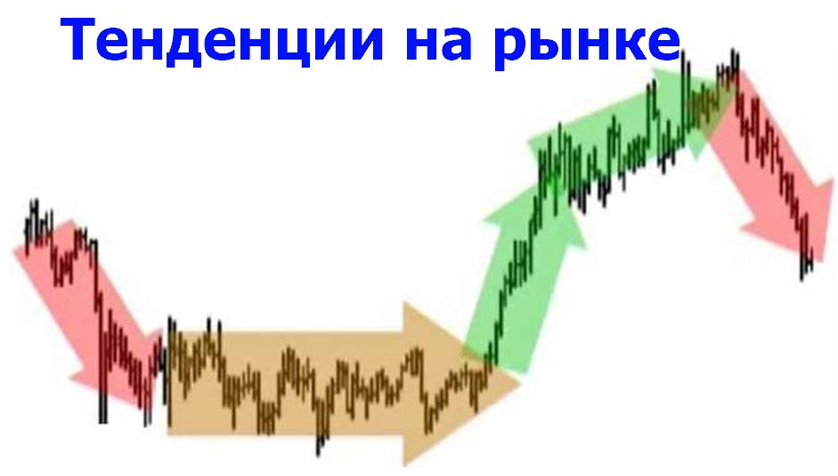 Стохастические-и-долгосрочные-тенденции