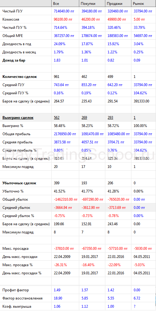 Стратегия-Банка-результаты-2013-2018