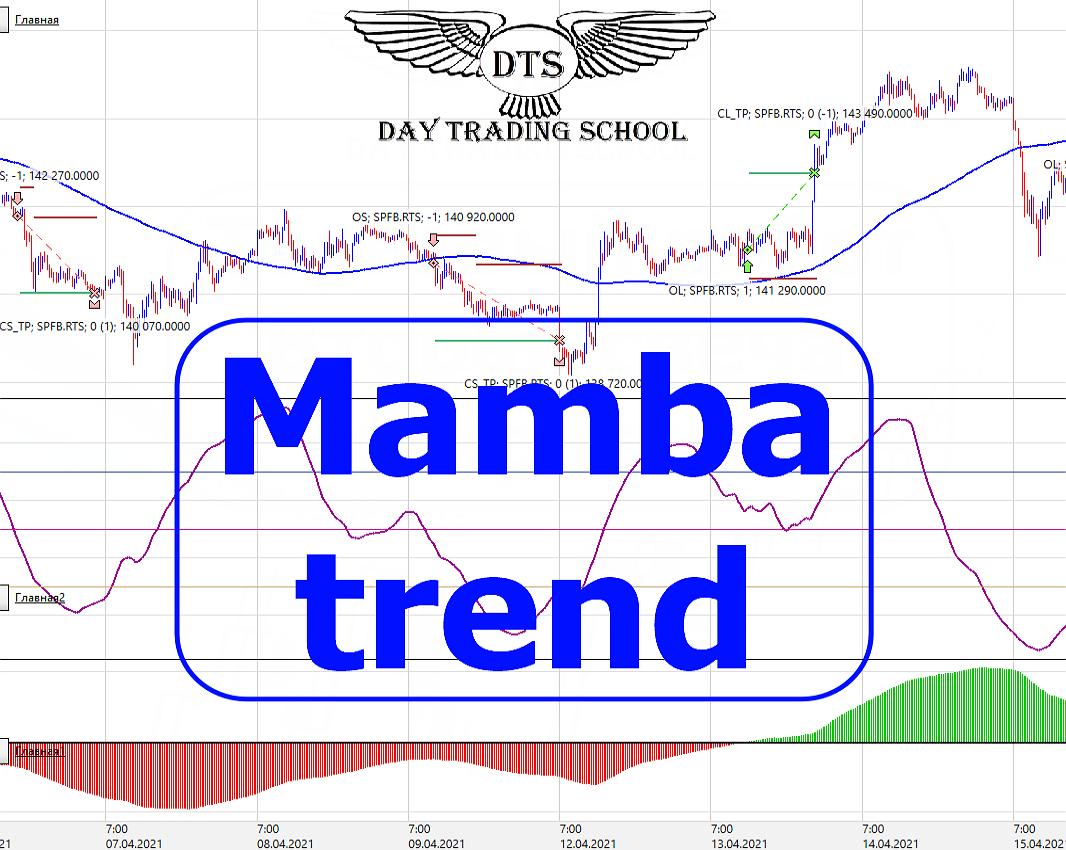Стратегия-Mamba-trend-главн1