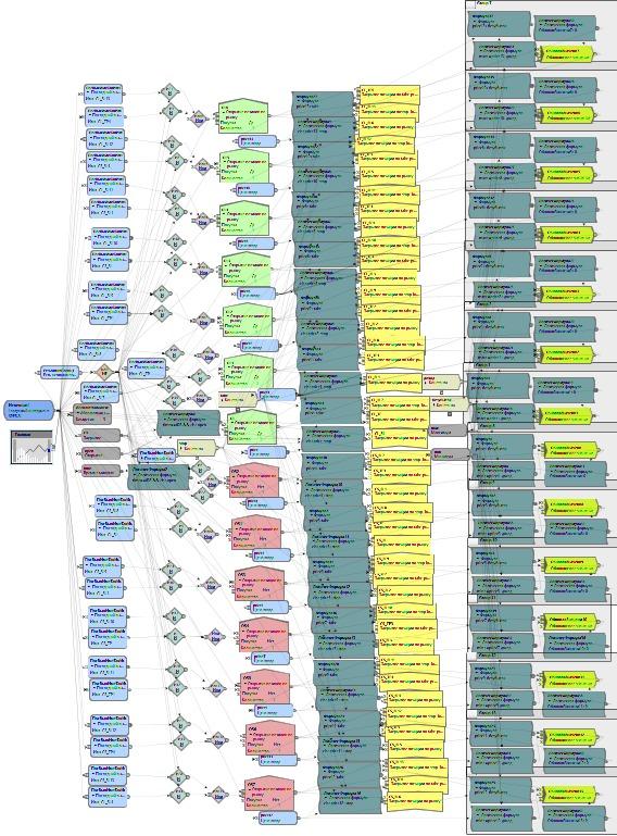 Схема-сеточник