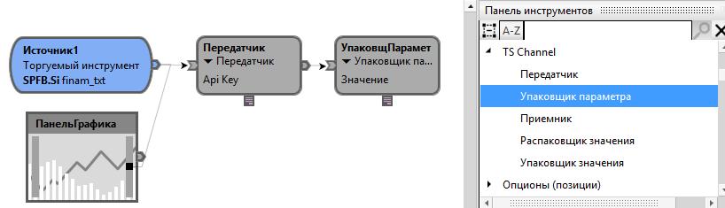 Упаковщик-параметра