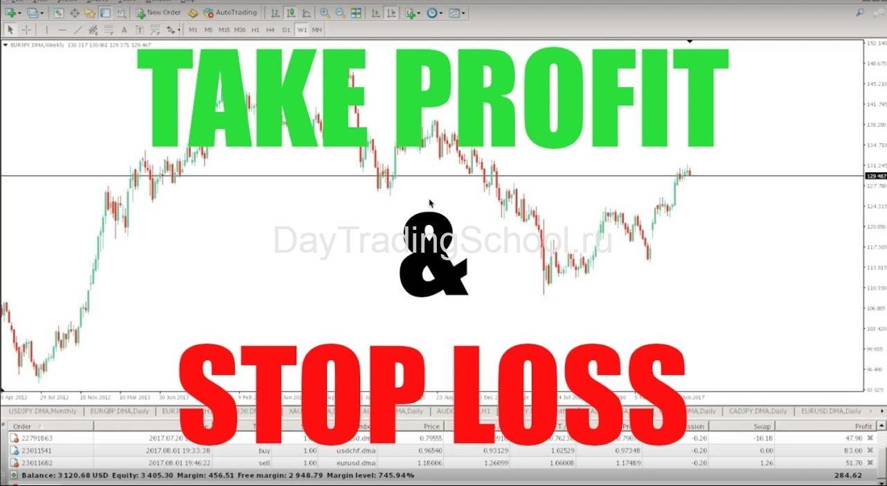 Установка-правильного-take-profit-и-stop-loss