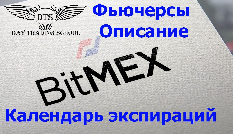 Фьючерсы-на-BITMEX