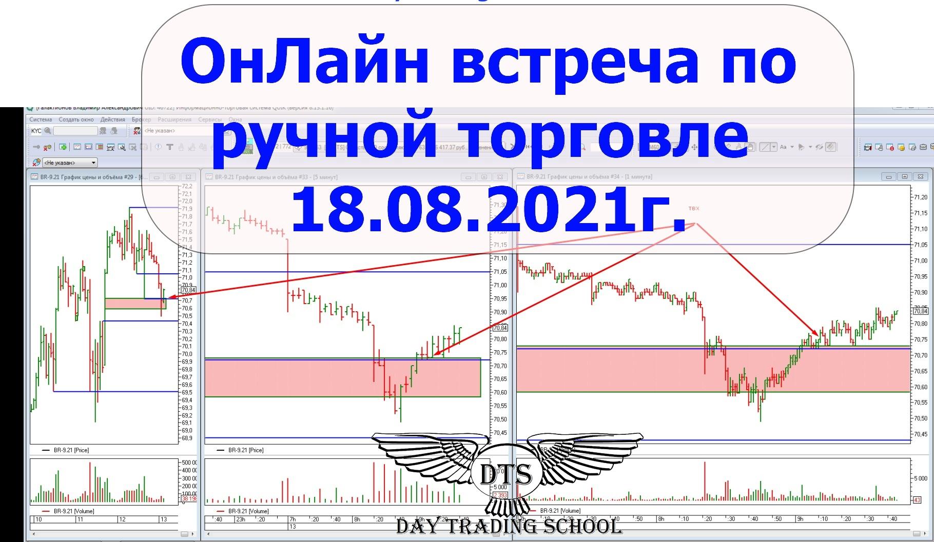 вебинар-по-ручной-торговле-18.08.2021