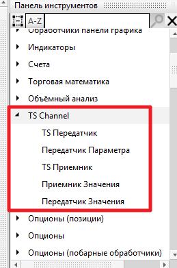 вкладка-TS-Channel