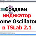 Индикатор Awesome Oscillator, AO для TSLab как в QUIK