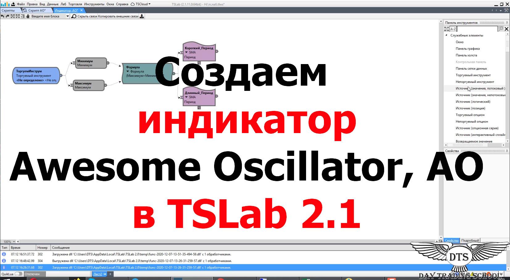 индикатор-АО-в-ТСЛаб