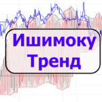 Торговая стратегия «Omardi» или Ишимоку Тренд в TSLab