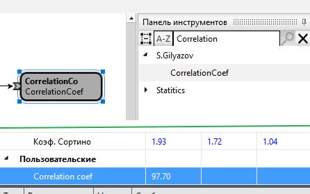 коэффициента-корреляции-Пирсона