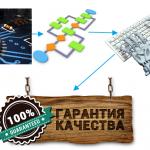 Роботы для криптовалюты под заказ