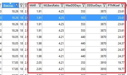 кубик-Статистика-показатели-в-Результатах-Оптимизации