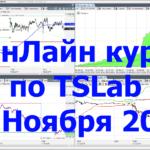 """15 Ноября 2021г. <span class=""""response"""">Старт Курса «Создание торговых роботов в TSLab 2.1»</span>(без программирования)"""