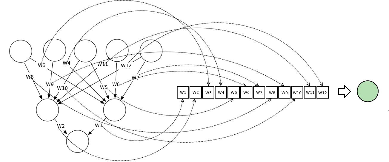нейронные-сети15