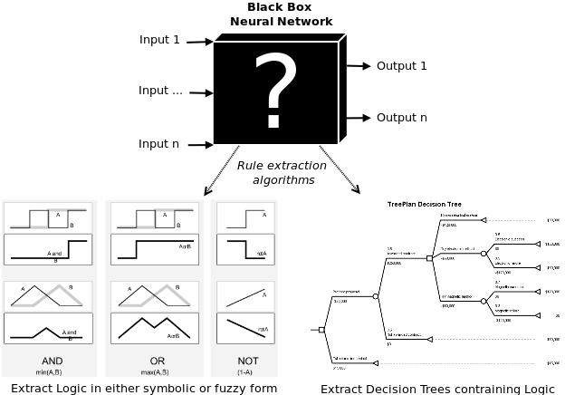 нейронные-сети16