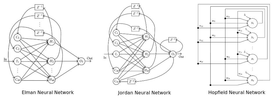 нейронные-сети5