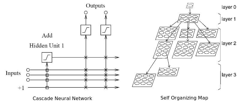 нейронные-сети9