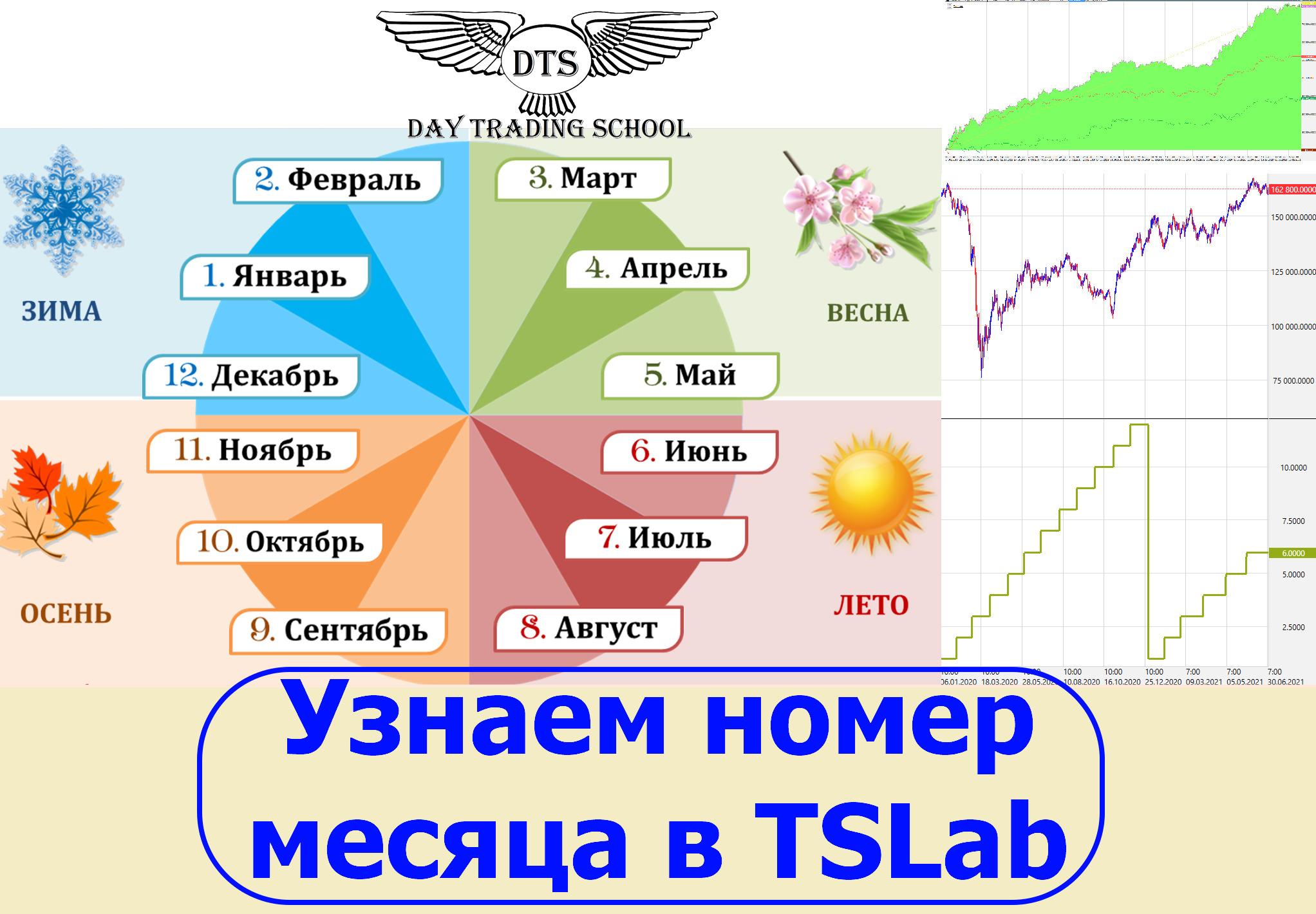 номер-месяца-в-ТСЛаб