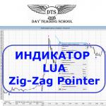 ИНДИКАТОР НА LUA «ZIG_ZAG_POINTER»