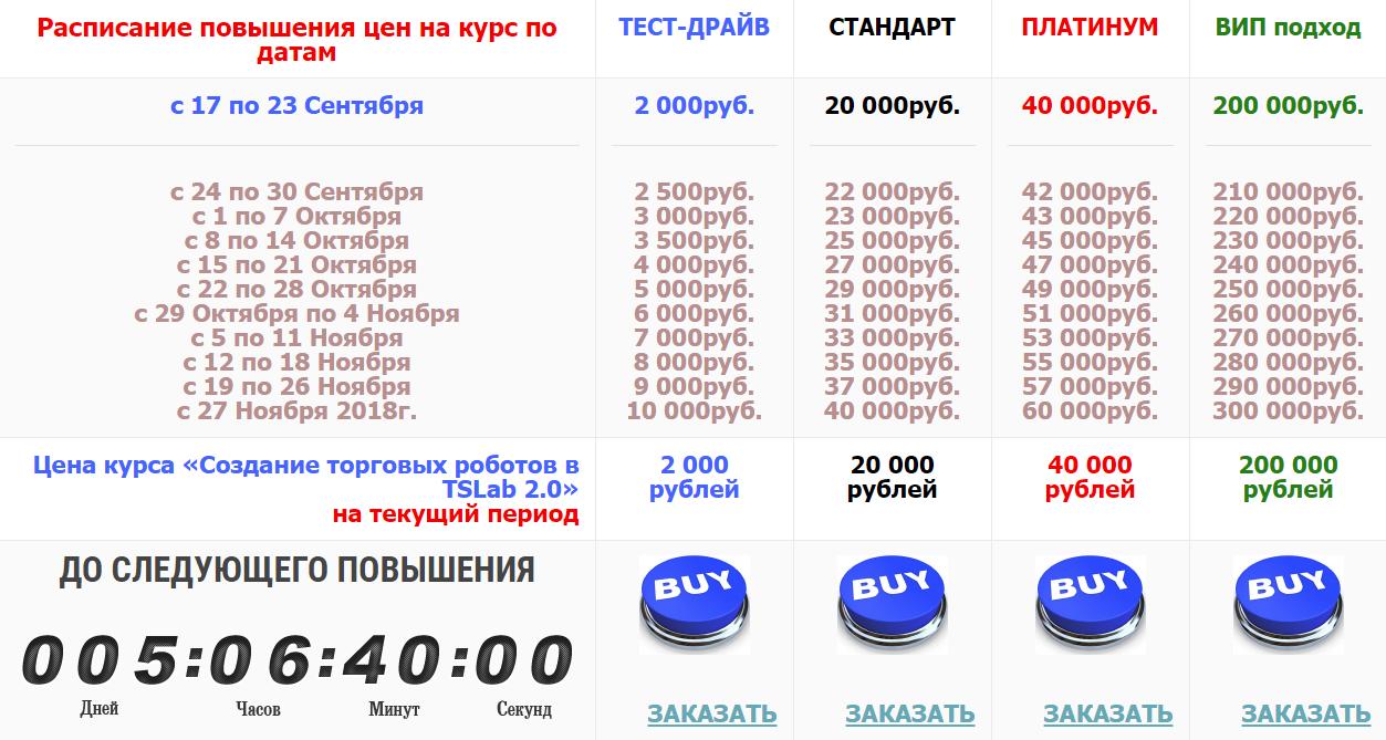 расписание-повышения-цен
