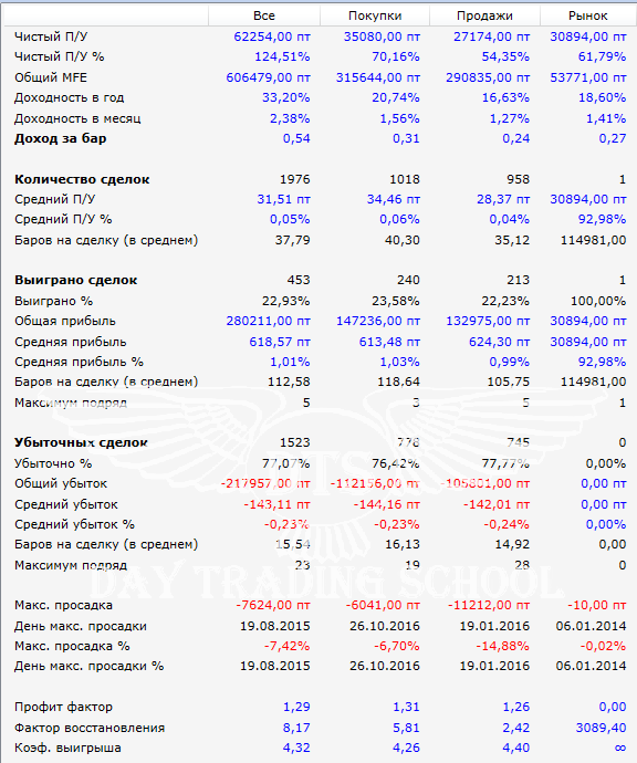 результаты_RAZOR_V1