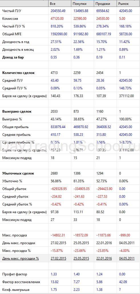 сма-Туннель-рез-2011-2020